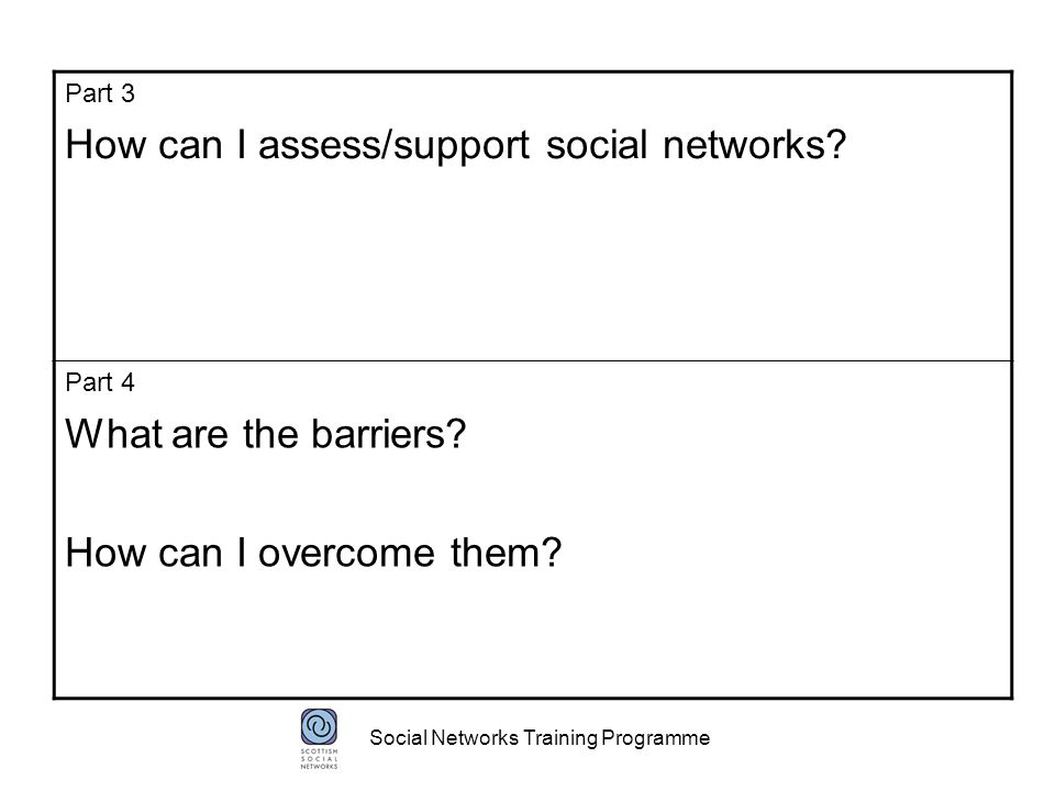 Social Networks Training Programme Part 3 How can I assess/support social networks.