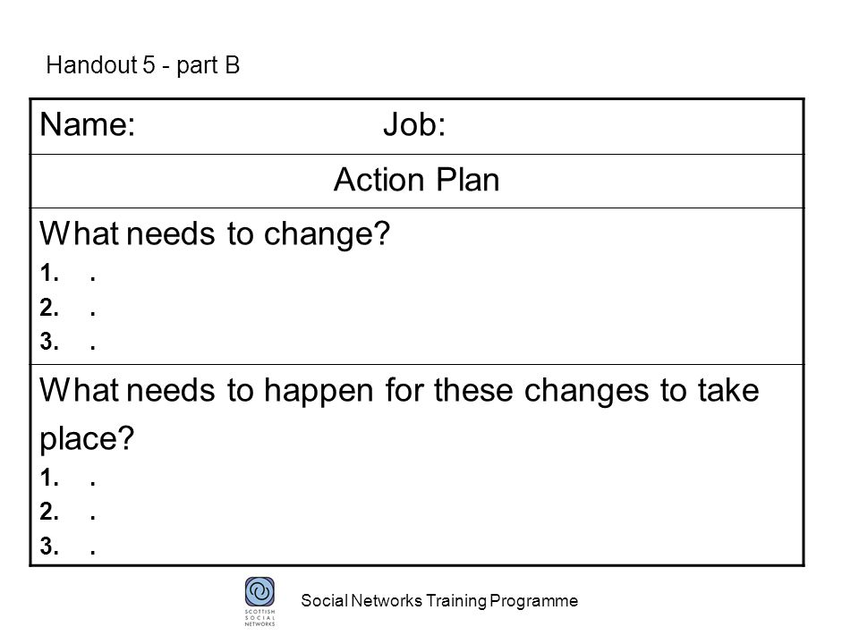 Social Networks Training Programme Handout 5 - part B Name:Job: Action Plan What needs to change.
