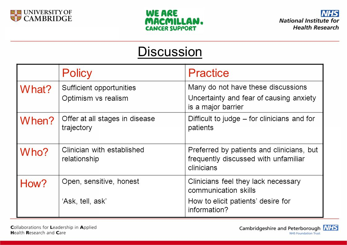 Discussion PolicyPractice What? Sufficient opportunities Optimism vs realism Many do not have these discussions Uncertainty and fear of causing anxiet