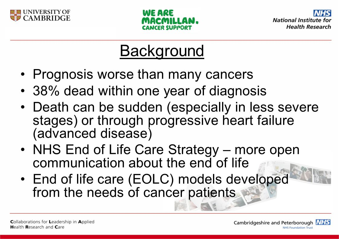 Background Prognosis worse than many cancers 38% dead within one year of diagnosis Death can be sudden (especially in less severe stages) or through progressive heart failure (advanced disease) NHS End of Life Care Strategy – more open communication about the end of life End of life care (EOLC) models developed from the needs of cancer patients