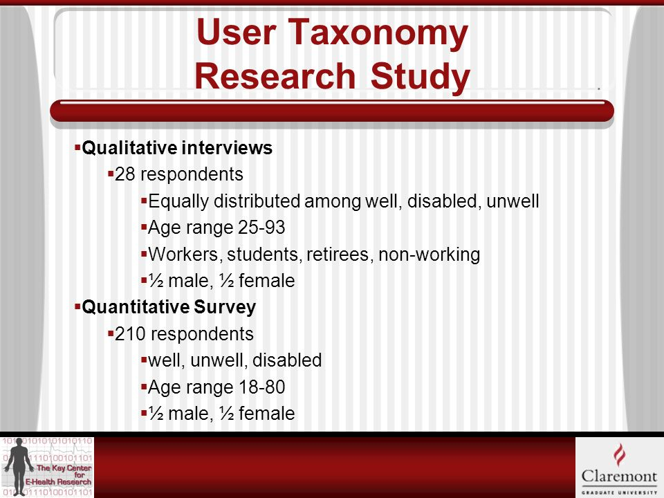 User Taxonomy Research Study  Qualitative interviews  28 respondents  Equally distributed among well, disabled, unwell  Age range 25-93  Workers, students, retirees, non-working  ½ male, ½ female  Quantitative Survey  210 respondents  well, unwell, disabled  Age range 18-80  ½ male, ½ female