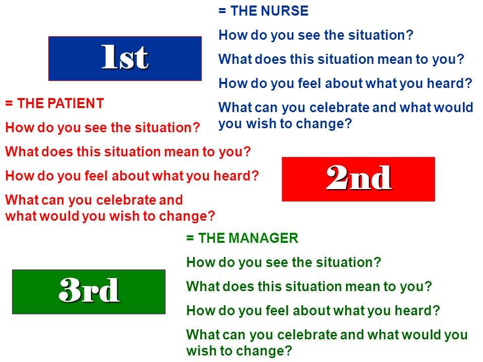 1st 2nd 3rd = THE NURSE How do you see the situation.