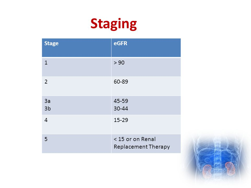 Staging StageeGFR 1> 90 260-89 3a 3b 45-59 30-44 415-29 5< 15 or on Renal Replacement Therapy