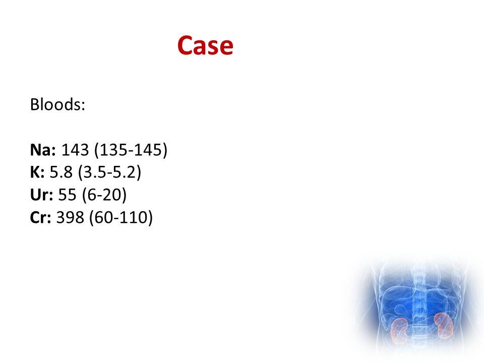 Case Bloods: Na: 143 (135-145) K: 5.8 (3.5-5.2) Ur: 55 (6-20) Cr: 398 (60-110)