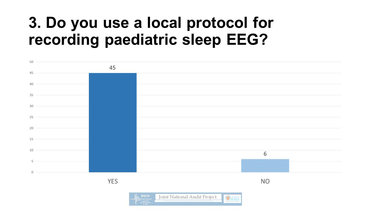 3. Do you use a local protocol for recording paediatric sleep EEG