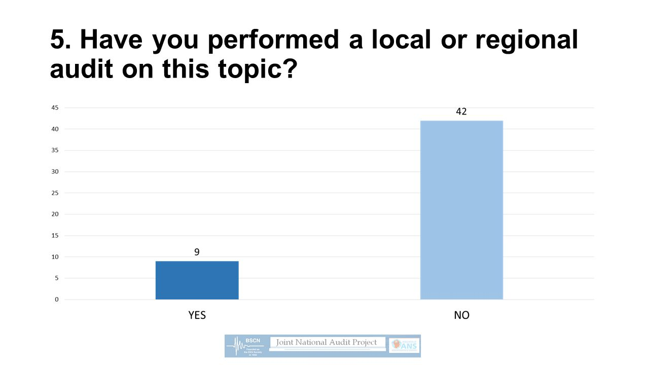 5. Have you performed a local or regional audit on this topic