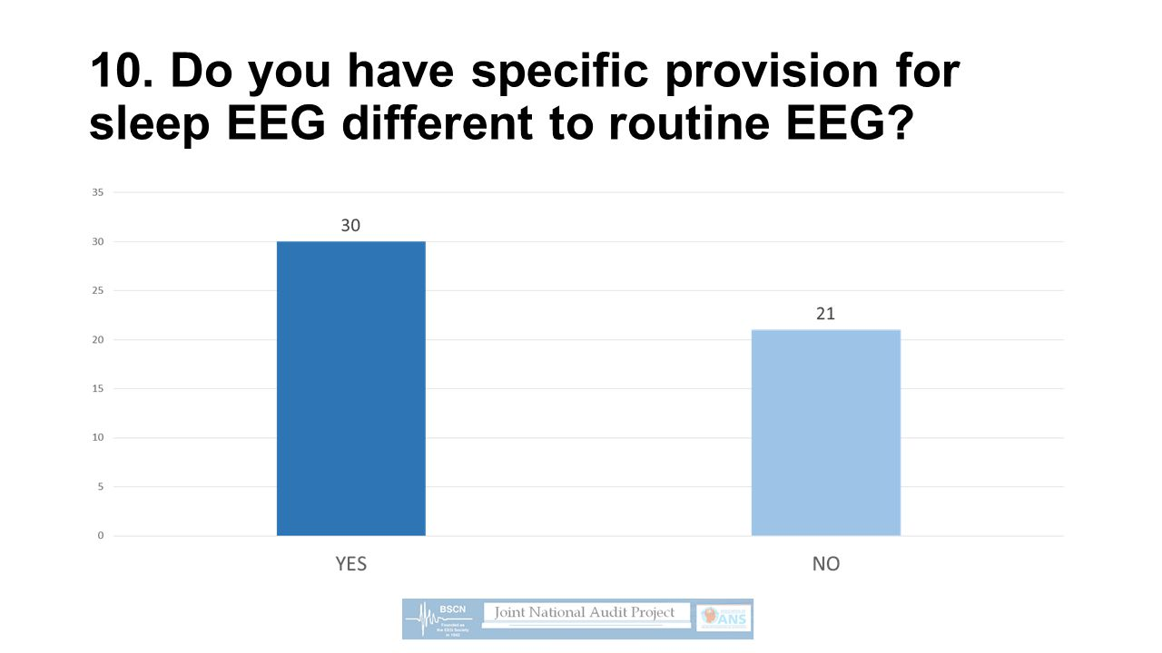10. Do you have specific provision for sleep EEG different to routine EEG