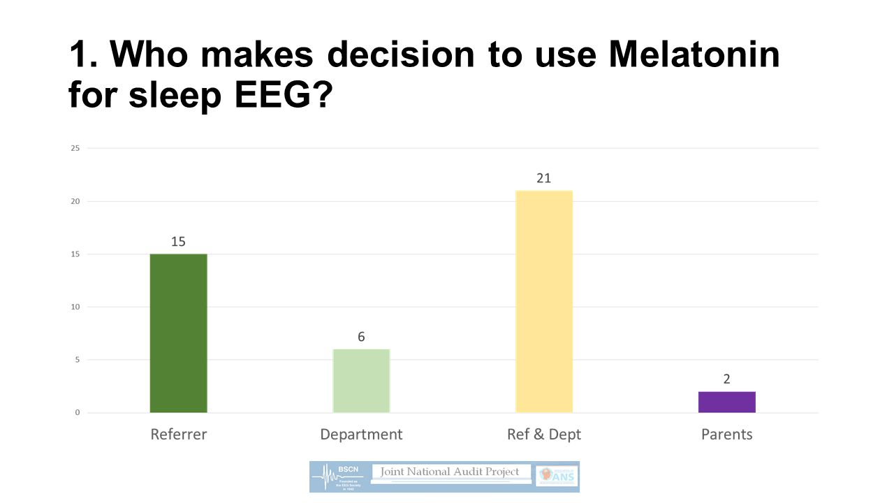 1. Who makes decision to use Melatonin for sleep EEG