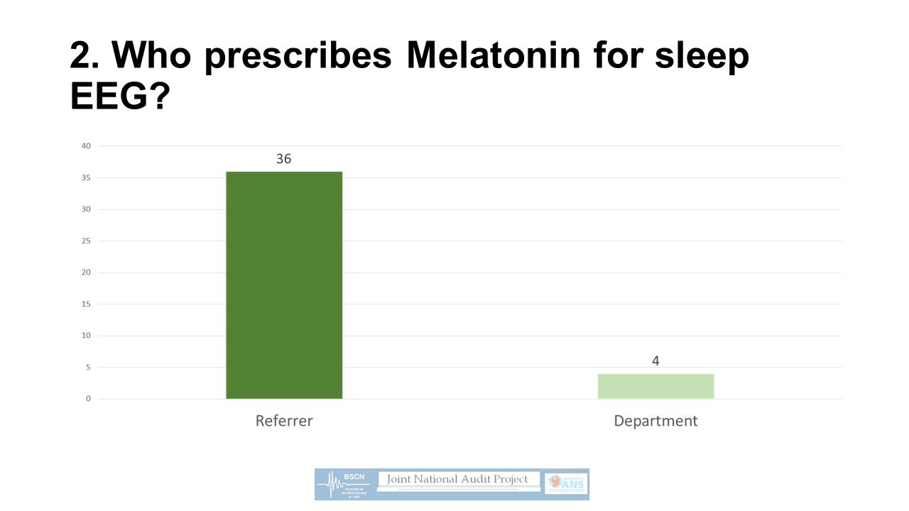 2. Who prescribes Melatonin for sleep EEG