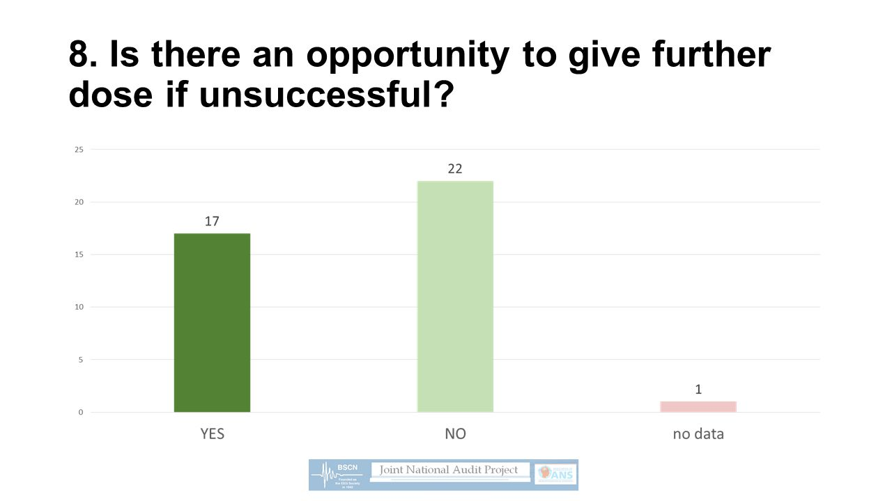 8. Is there an opportunity to give further dose if unsuccessful