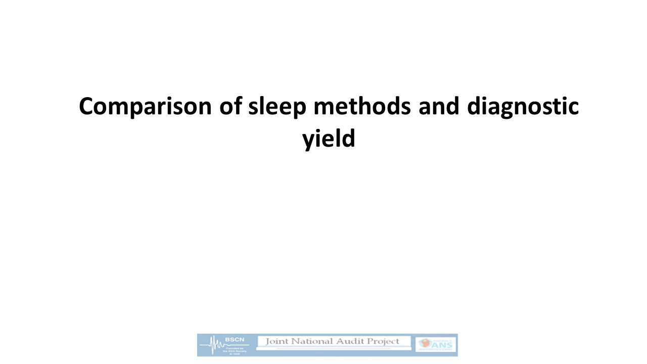 Comparison of sleep methods and diagnostic yield