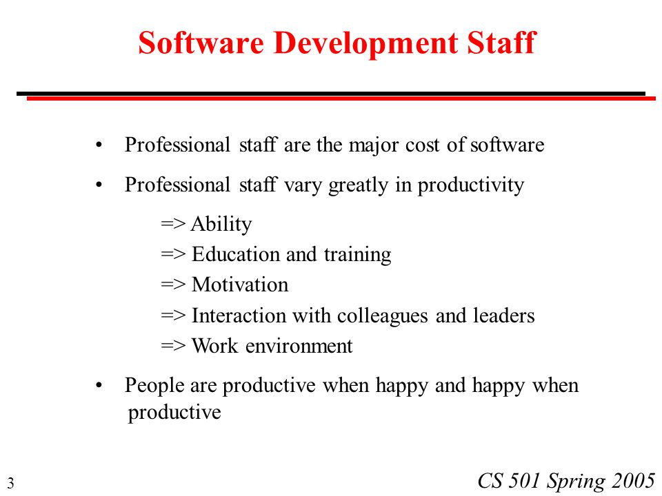 3 CS 501 Spring 2005 Software Development Staff Professional staff are the major cost of software Professional staff vary greatly in productivity => Ability => Education and training => Motivation => Interaction with colleagues and leaders => Work environment People are productive when happy and happy when productive