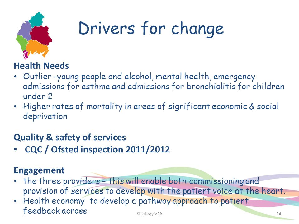 Tital Drivers for change Health Needs Outlier -young people and alcohol, mental health, emergency admissions for asthma and admissions for bronchiolit