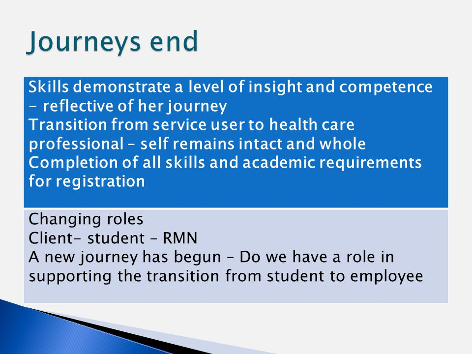 Skills demonstrate a level of insight and competence - reflective of her journey Transition from service user to health care professional – self remains intact and whole Completion of all skills and academic requirements for registration Changing roles Client- student – RMN A new journey has begun – Do we have a role in supporting the transition from student to employee