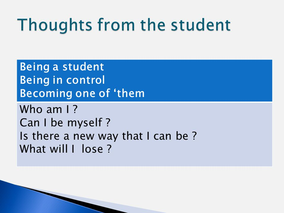 Being a student Being in control Becoming one of 'them Who am I .