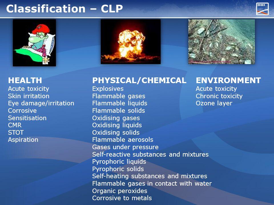 Safety Data Sheet – Mixture before CLP