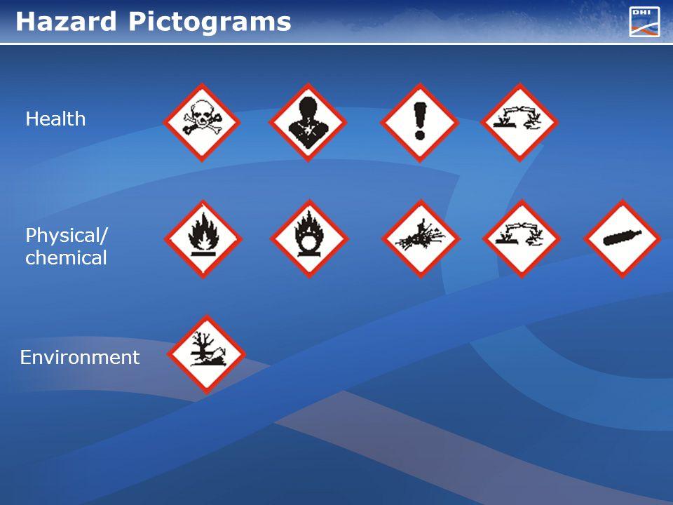 Hazard Statements H2xx for physical/chemical hazards –E.g.