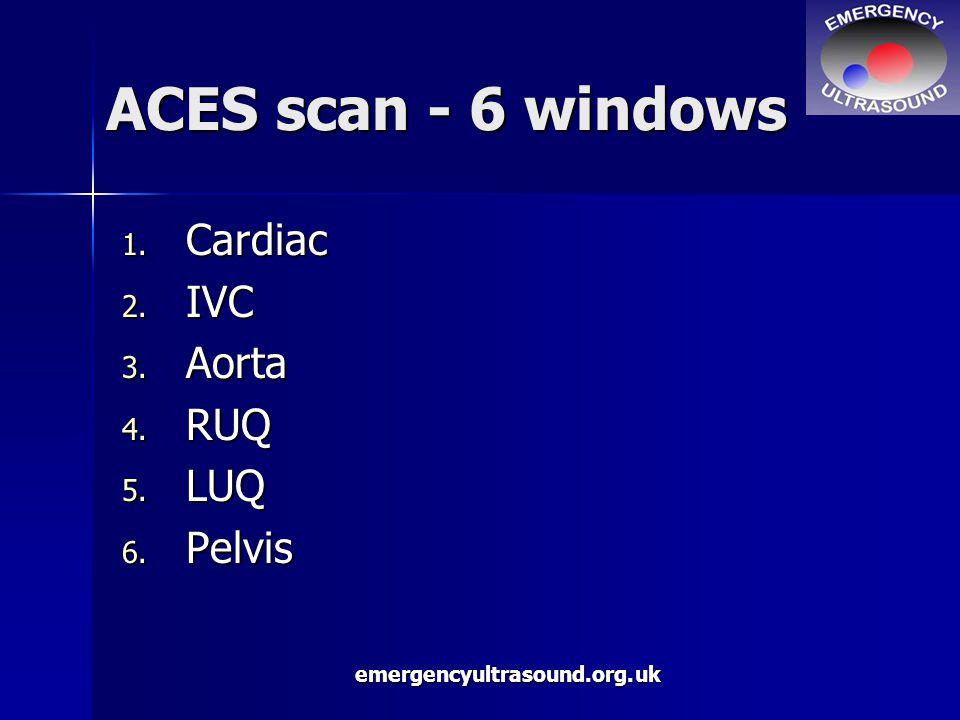 emergencyultrasound.org.uk ACES scan - 6 windows 1. Cardiac 2. IVC 3. Aorta 4. RUQ 5. LUQ 6. Pelvis