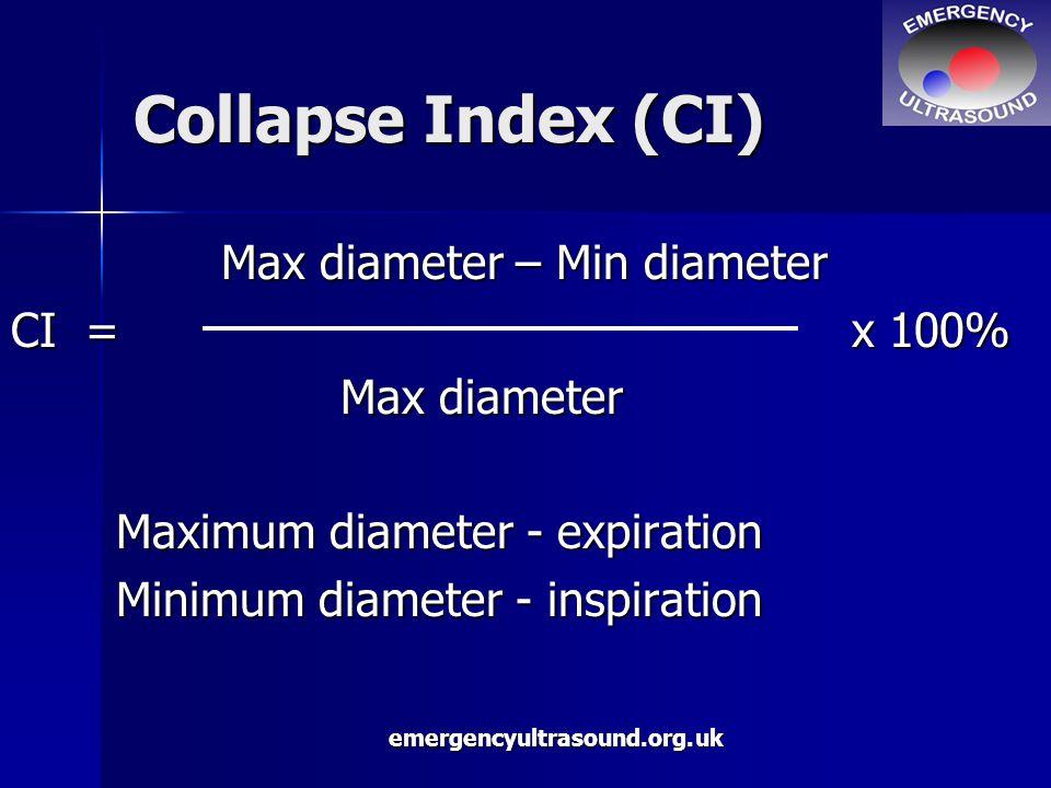 emergencyultrasound.org.uk Collapse Index (CI) Max diameter – Min diameter CI =x 100% Max diameter Max diameter Maximum diameter - expiration Minimum diameter - inspiration