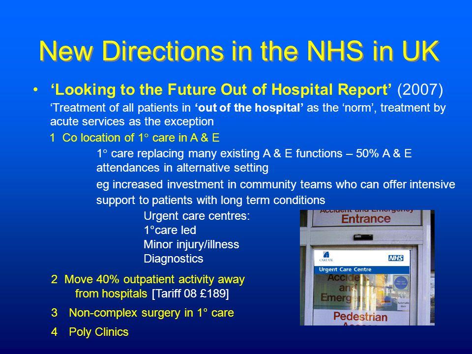 Thanks to: Dr David Housley Luton and Dunstable Hospital NHS Foundation Trust Mr Mike Hallworth Royal Shrewsbury Hospital Dr Stuart Smellie Co Durham and Darlington Acute Trust