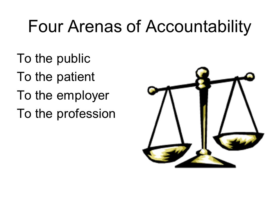Four Arenas of Accountability To the public To the patient To the employer To the profession