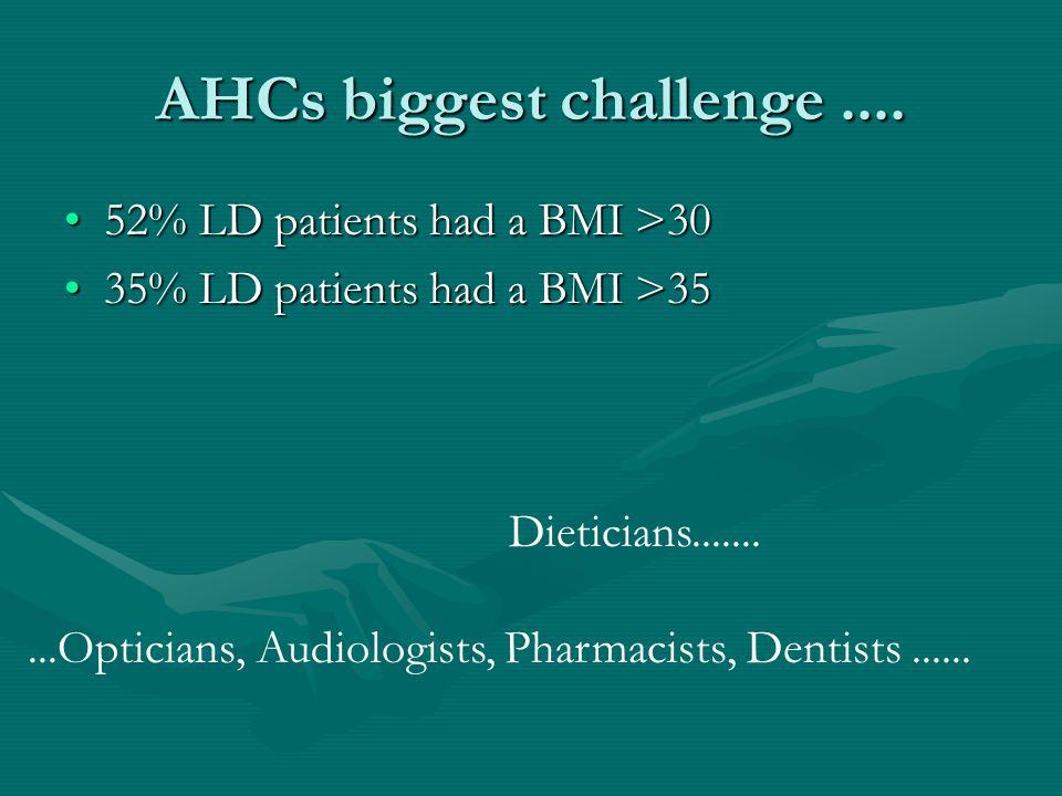 AHCs biggest challenge....