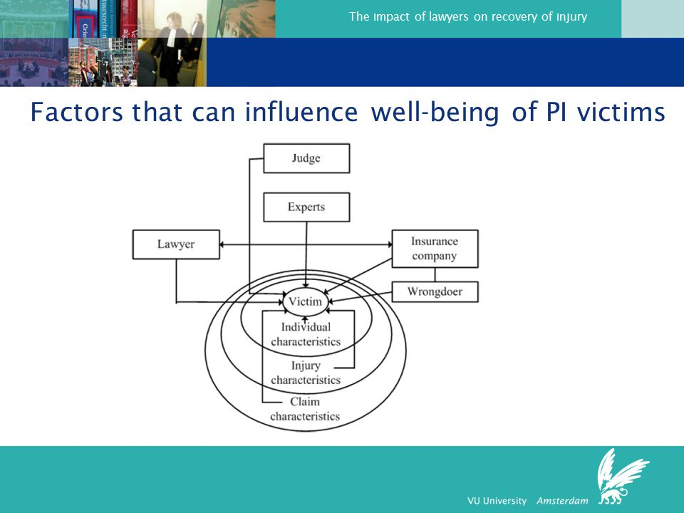 The impact of lawyers on recovery of injury Factors that can influence well-being of PI victims