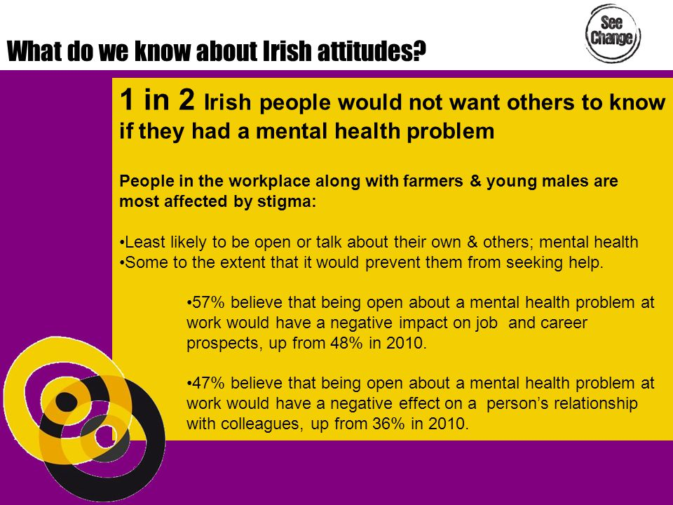 What do we know about Irish attitudes.