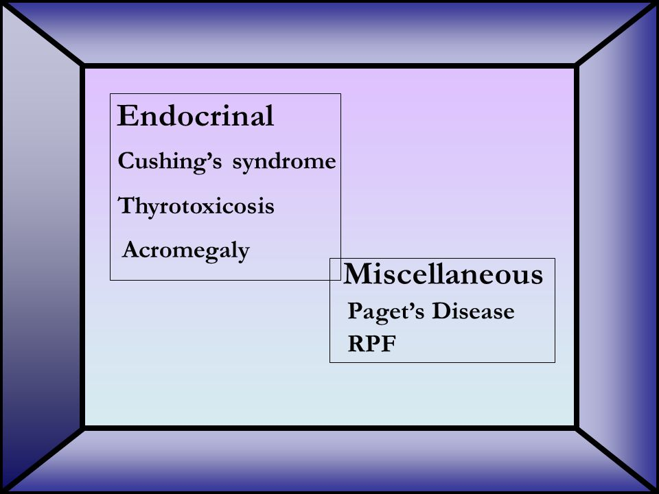 Endocrinal Cushing's syndrome Thyrotoxicosis Acromegaly Miscellaneous Paget's Disease RPF