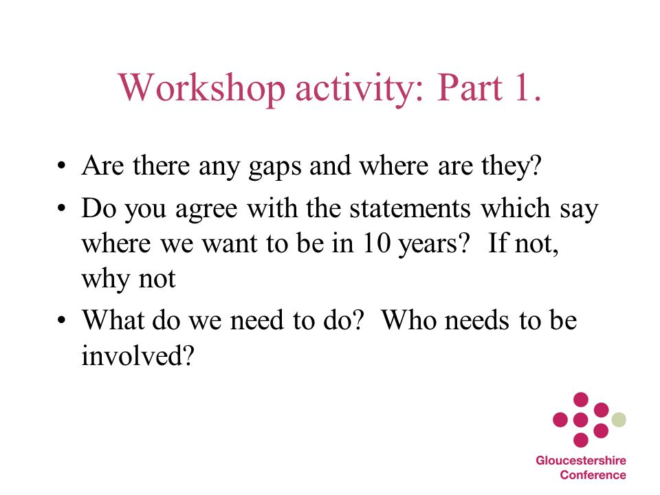 Workshop activity: Part 1. Are there any gaps and where are they.