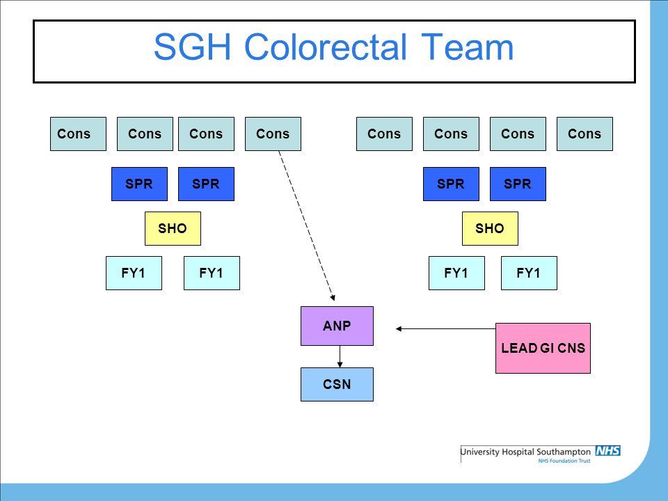 SGH Colorectal Team Cons SPR FY1 SHO FY1 SHO FY1 ANP CSN LEAD GI CNS Cons