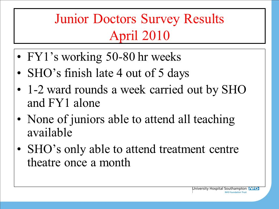 Junior Doctors Survey Results April 2010 FY1's working 50-80 hr weeks SHO's finish late 4 out of 5 days 1-2 ward rounds a week carried out by SHO and FY1 alone None of juniors able to attend all teaching available SHO's only able to attend treatment centre theatre once a month
