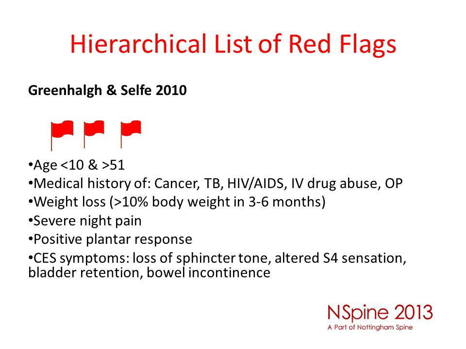 Red Flags Constant progressive pain Band-like pain Thoracic pain Inability to lie supine Disturbed gait Legs feeling heavy, misbehaving Smoking Systemically unwell Bilateral P/Ns in hands +/or feet Clinician gut feeling (Greenhalgh & Selfe 2010)