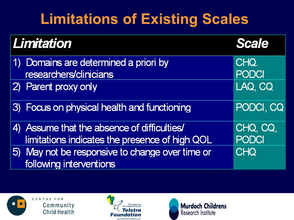Limitations of Existing Scales