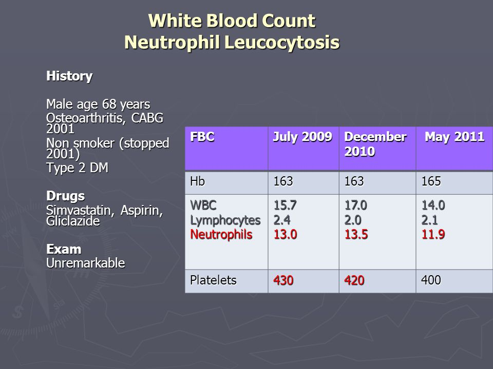 White Blood Count Neutrophil Leucocytosis History Male age 68 years Osteoarthritis, CABG 2001 Non smoker (stopped 2001) Type 2 DM Drugs Simvastatin, A