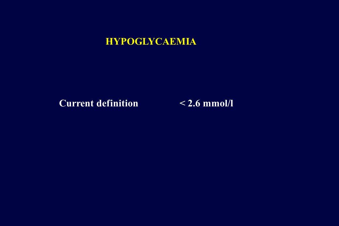 HYPOGLYCAEMIA Current definition< 2.6 mmol/l
