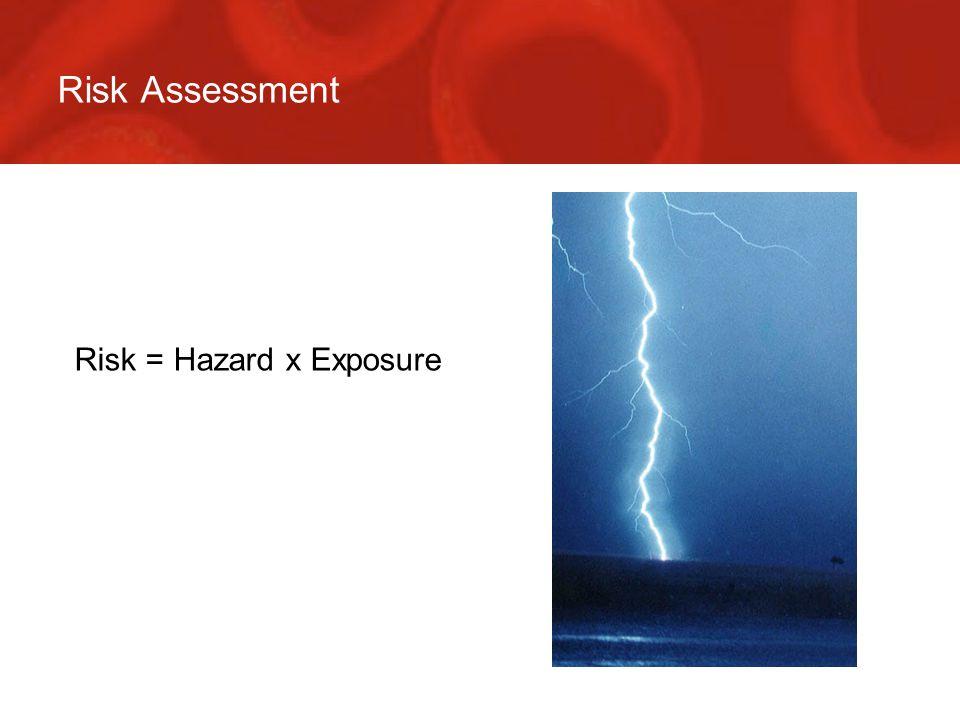 Risk Assessment Risk = Hazard x Exposure