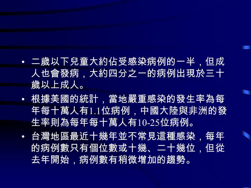 二歲以下兒童大約佔受感染病例的一半,但成 人也會發病,大約四分之一的病例出現於三十 歲以上成人。 根據美國的統計,當地嚴重感染的發生率為每 年每十萬人有 1.1 位病例,中國大陸與非洲的發 生率則為每年每十萬人有 10-25 位病例。 台灣地區最近十幾年並不常見這種感染,每年 的病例數只有個位數或十幾、二十幾位,但從 去年開始,病例數有稍微增加的趨勢。