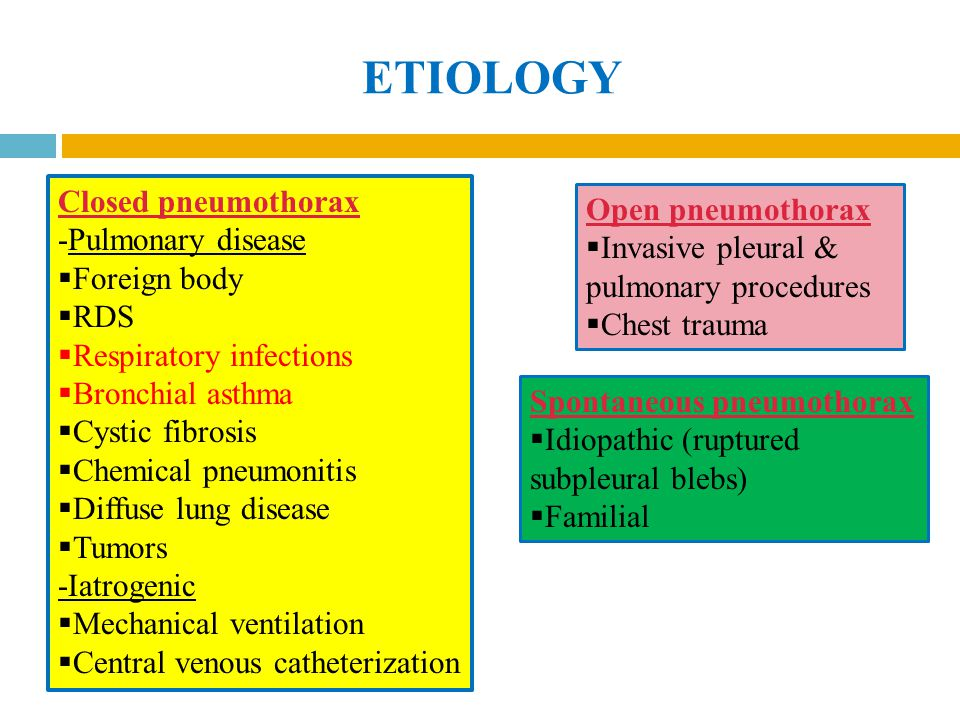 ETIOLOGY Closed pneumothorax -Pulmonary disease  Foreign body  RDS  Respiratory infections  Bronchial asthma  Cystic fibrosis  Chemical pneumoni