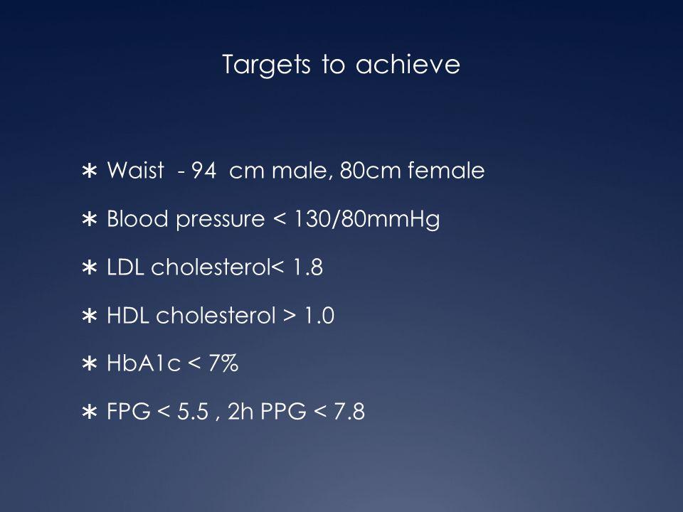 Targets to achieve  Waist - 94 cm male, 80cm female  Blood pressure < 130/80mmHg  LDL cholesterol< 1.8  HDL cholesterol > 1.0  HbA1c < 7%  FPG <