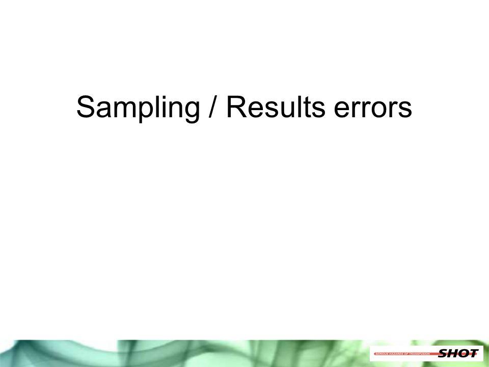 Sampling / Results errors