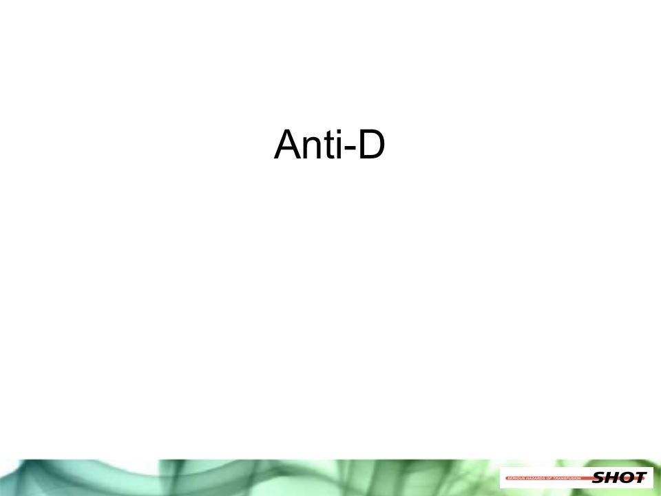 Anti-D