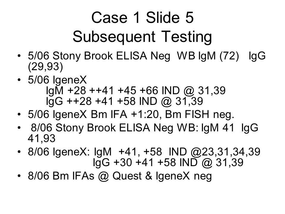 Case 1 Slide 5 Subsequent Testing 5/06 Stony Brook ELISA Neg WB IgM (72) IgG (29,93) 5/06 IgeneX IgM +28 ++41 +45 +66 IND @ 31,39 IgG ++28 +41 +58 IND