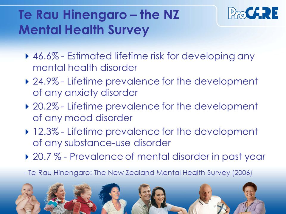 Te Rau Hinengaro – Mental Health of Maori  12 month rates Maori – 29.5%Other -19.3%  12 month mood disorder (depression, BPAD) rates Maori – 11.6%Other – 7.5%  Corrected for age and socioeconomic factors Gap reduced but still increased rates  Higher rates of severe conditions among Maori  Higher rates of suicidal thinking and behaviour  Lower rates of access to health services