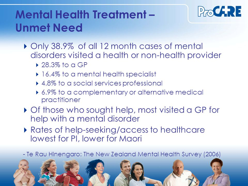 Evidence-Based Treatments – Overview  Supportive counseling and education re the condition – what GPs and PNs do every day.