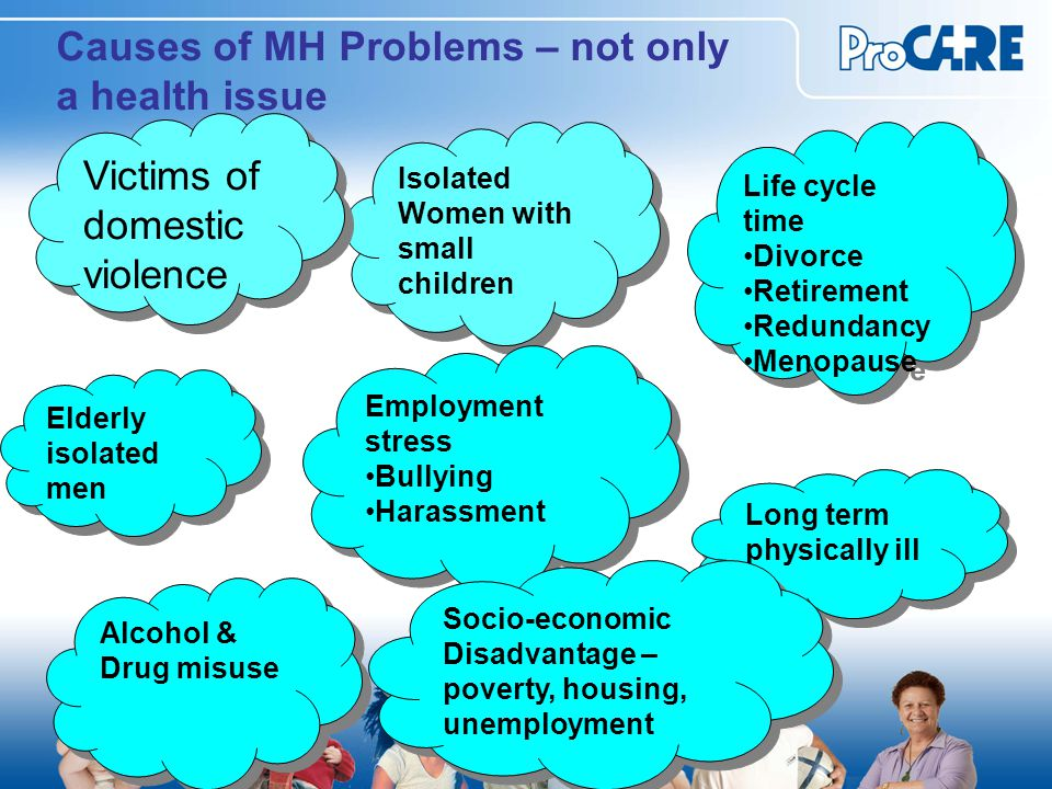 Causes of MH Problems – not only a health issue Life cycle time Divorce Retirement Redundancy Menopause Life cycle time Divorce Retirement Redundancy Menopause Isolated Women with small children Victims of domestic violence Employment stress Bullying Harassment Employment stress Bullying Harassment Long term physically ill Elderly isolated men Socio-economic Disadvantage – poverty, housing, unemployment Socio-economic Disadvantage – poverty, housing, unemployment Alcohol & Drug misuse