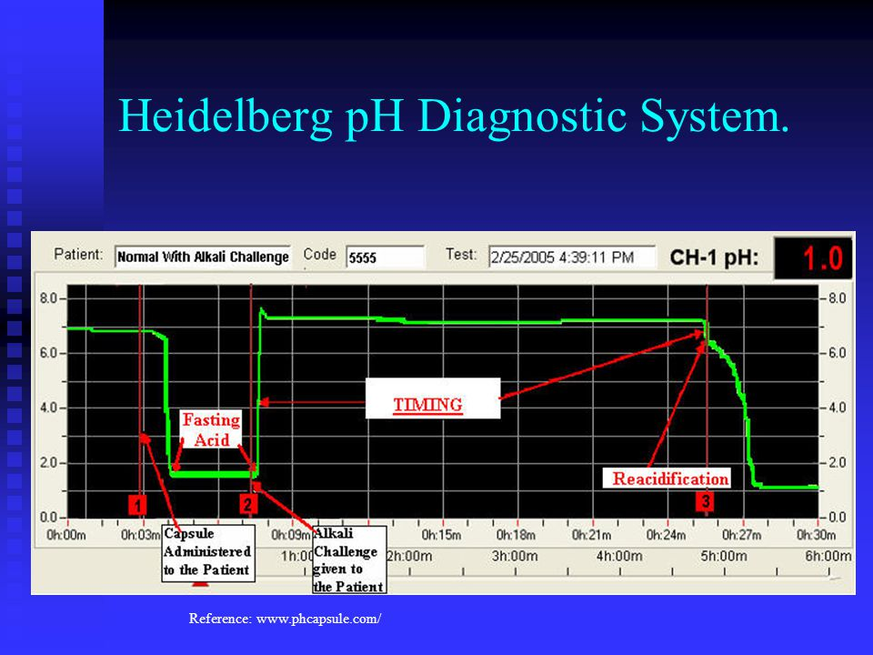 Heidelberg pH Diagnostic System. Reference: www.phcapsule.com/