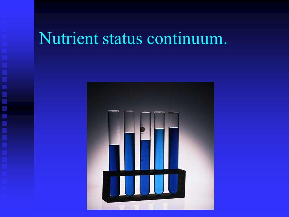 Nutrient status continuum.