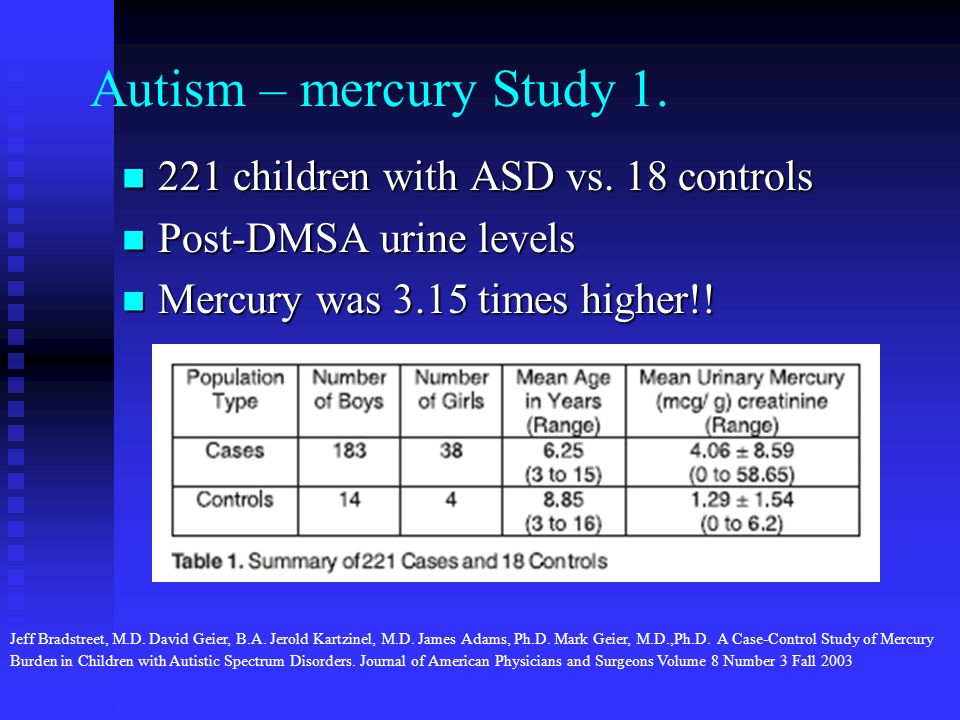 Autism – mercury Study 1. 221 children with ASD vs.