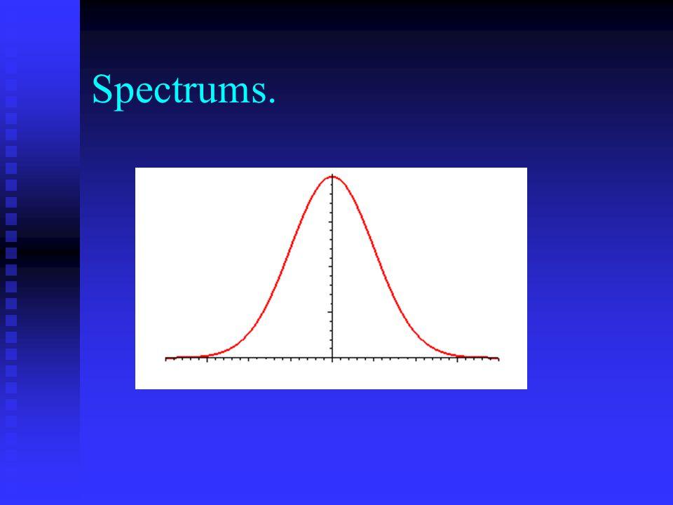 Spectrums.